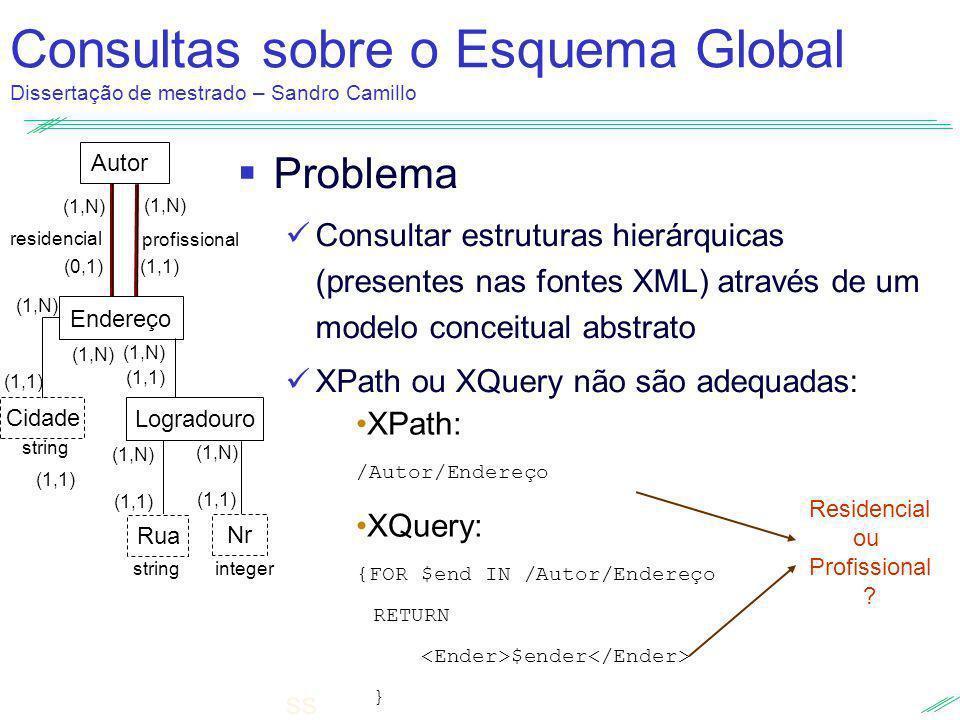 Consultas sobre o Esquema Global Dissertação de mestrado – Sandro Camillo Endereço residencial (0,1) (1,N) Autor profissional (1,1) (1,N) Cidade (1,N)