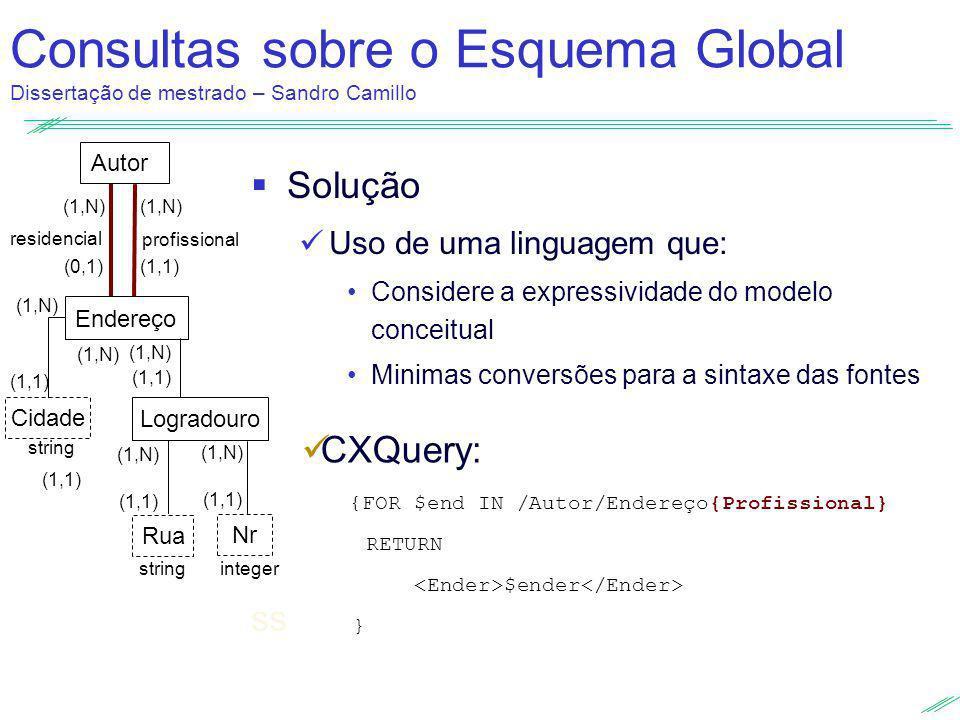 Consultas sobre o Esquema Global Dissertação de mestrado – Sandro Camillo residencial (0,1) (1,N) Autor profissional (1,1) (1,N) Solução Uso de uma li
