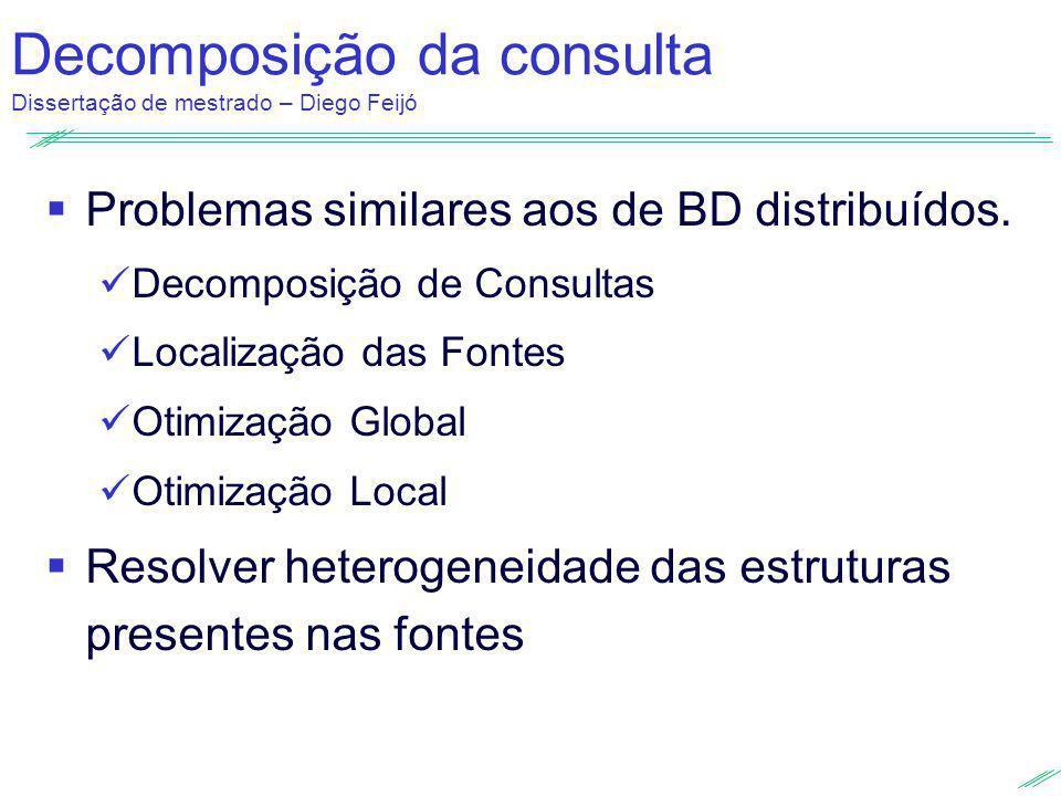 Decomposição da consulta Dissertação de mestrado – Diego Feijó Problemas similares aos de BD distribuídos. Decomposição de Consultas Localização das F