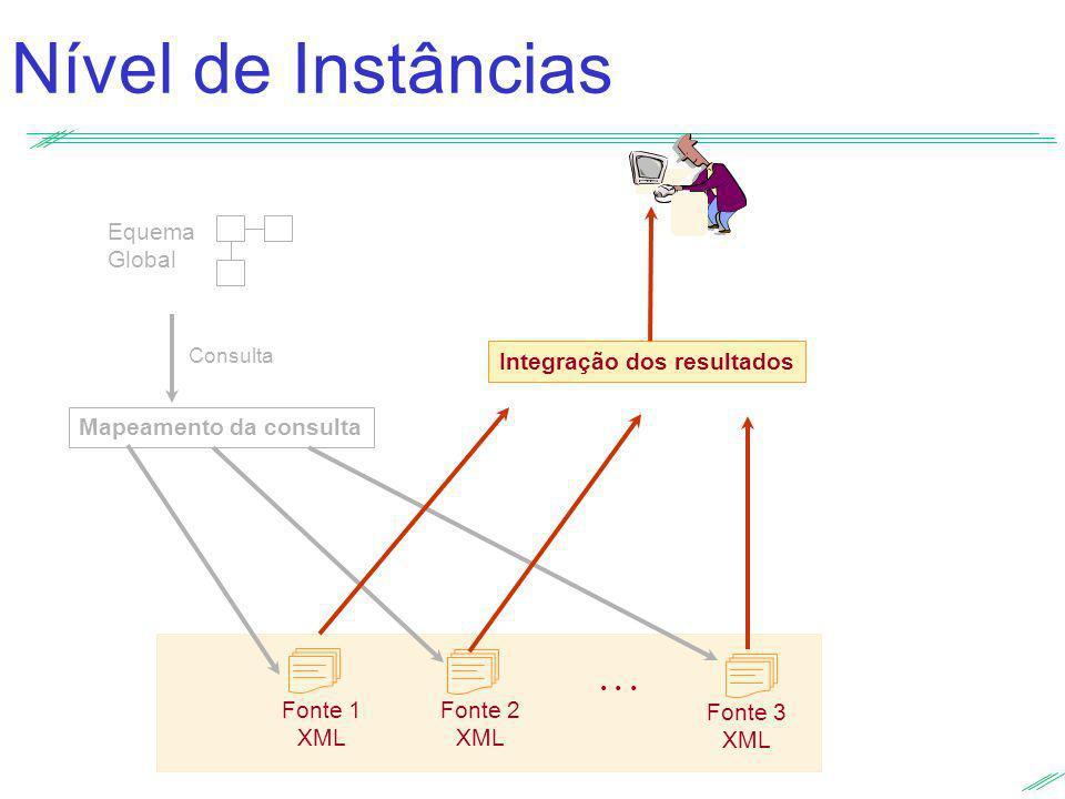 Nível de Instâncias Equema Global... Fonte 1 XML Fonte 3 XML Fonte 2 XML Consulta Mapeamento da consulta Integração dos resultados