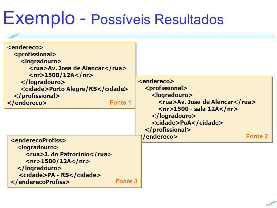 Exemplo - Possíveis Resultados Av. Jose de Alencar 1500/12A Porto Alegre/RS Av. Jose de Alencar 1500/12A Porto Alegre/RS Fonte 1 Av. Jose de Alencar 1