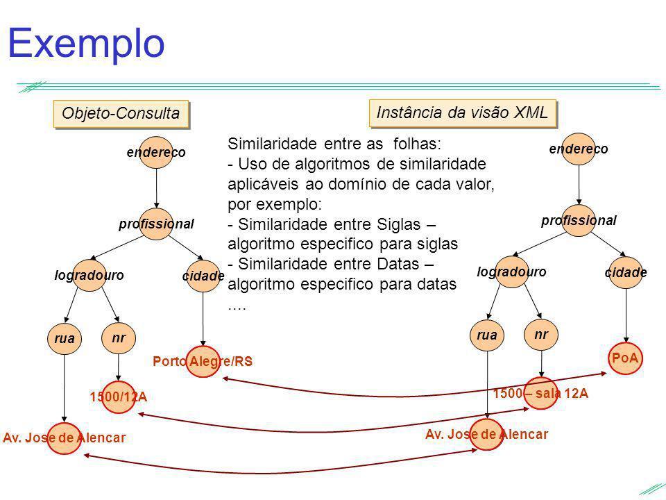 Exemplo endereco profissional rua logradouro Objeto-Consulta cidade Instância da visão XML nr 1500/12A Av. Jose de Alencar Porto Alegre/RS endereco pr