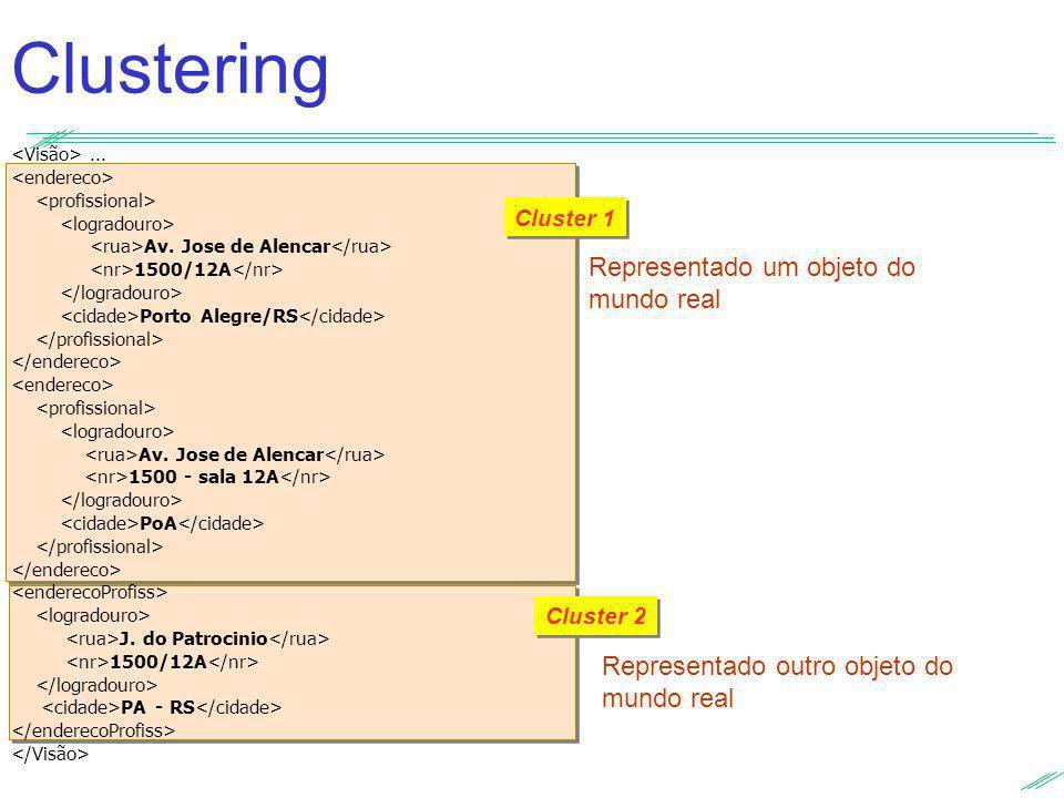 Clustering Cluster 1 Cluster 2... Av. Jose de Alencar 1500/12A Porto Alegre/RS Av. Jose de Alencar 1500 - sala 12A PoA J. do Patrocinio 1500/12A PA -