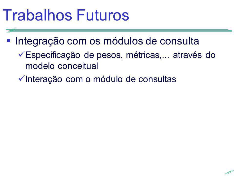 Trabalhos Futuros Integração com os módulos de consulta Especificação de pesos, métricas,... através do modelo conceitual Interação com o módulo de co