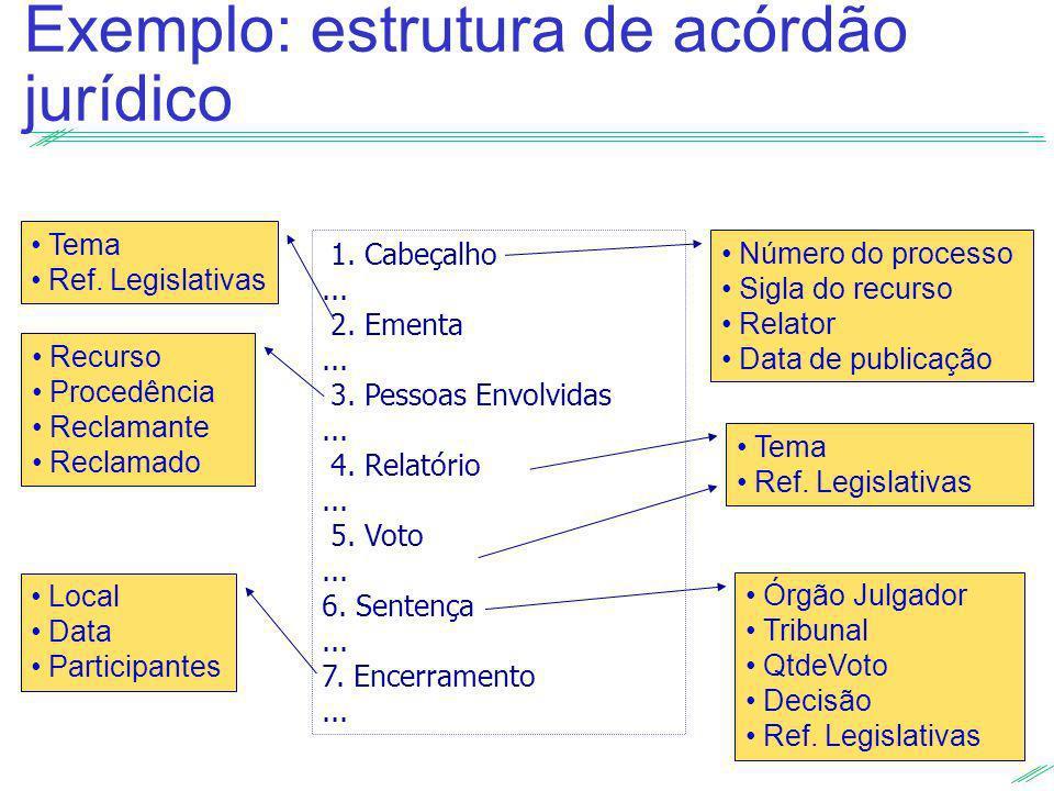 Exemplo: estrutura de acórdão jurídico 1. Cabeçalho... 2. Ementa... 3. Pessoas Envolvidas... 4. Relatório... 5. Voto... 6. Sentença... 7. Encerramento