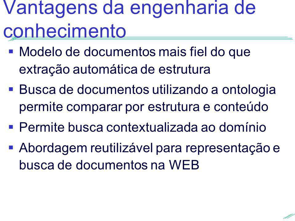 Vantagens da engenharia de conhecimento Modelo de documentos mais fiel do que extração automática de estrutura Busca de documentos utilizando a ontolo
