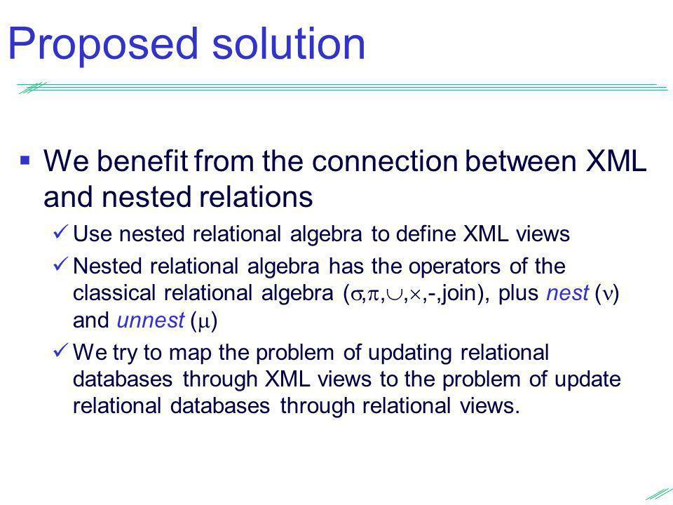 Construção de sites WEB Necessidade de adaptação (personalização) Separação de conteúdo (XML) e formatação (XSLT)