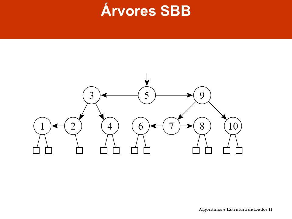 Algoritmos e Estrutura de Dados II Árvores SBB