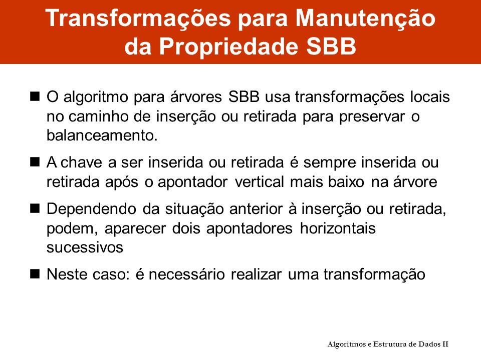 Algoritmos e Estrutura de Dados II Transformações para Manutenção da Propriedade SBB O algoritmo para árvores SBB usa transformações locais no caminho