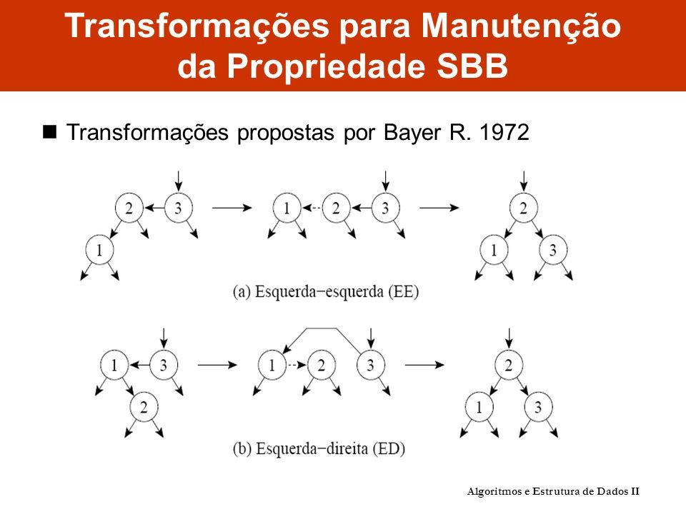 Algoritmos e Estrutura de Dados II Transformações para Manutenção da Propriedade SBB Transformações propostas por Bayer R. 1972