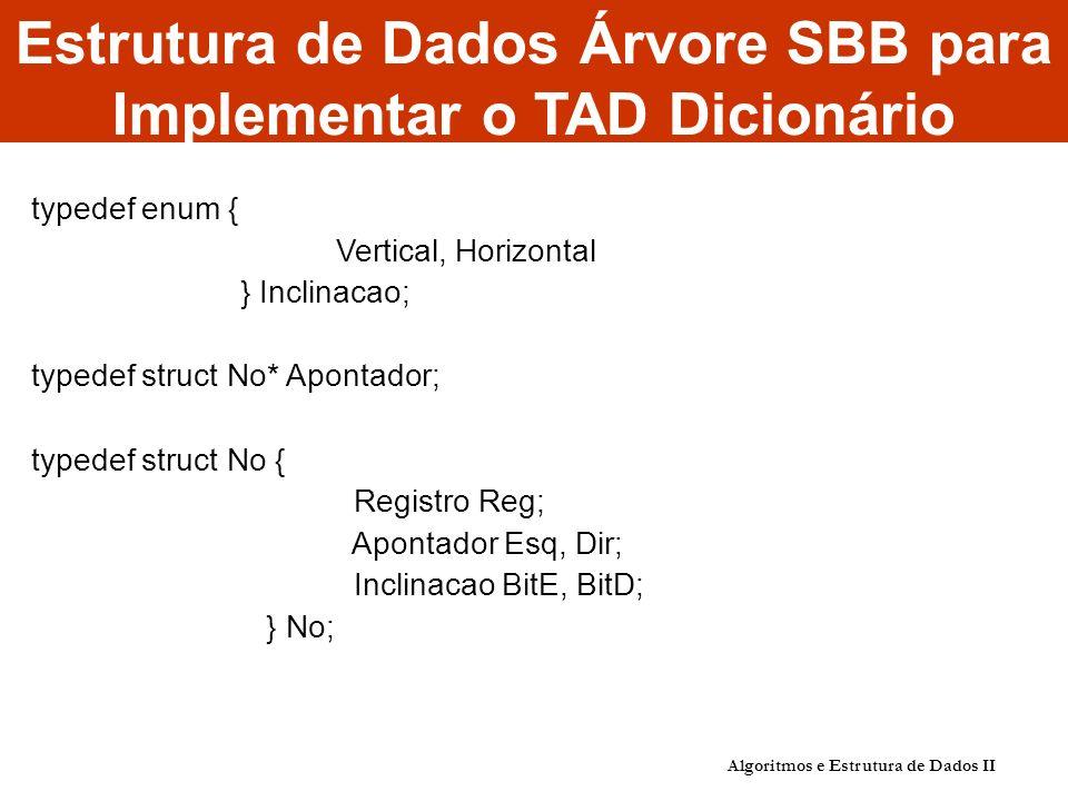 Algoritmos e Estrutura de Dados II Estrutura de Dados Árvore SBB para Implementar o TAD Dicionário typedef enum { Vertical, Horizontal } Inclinacao; t