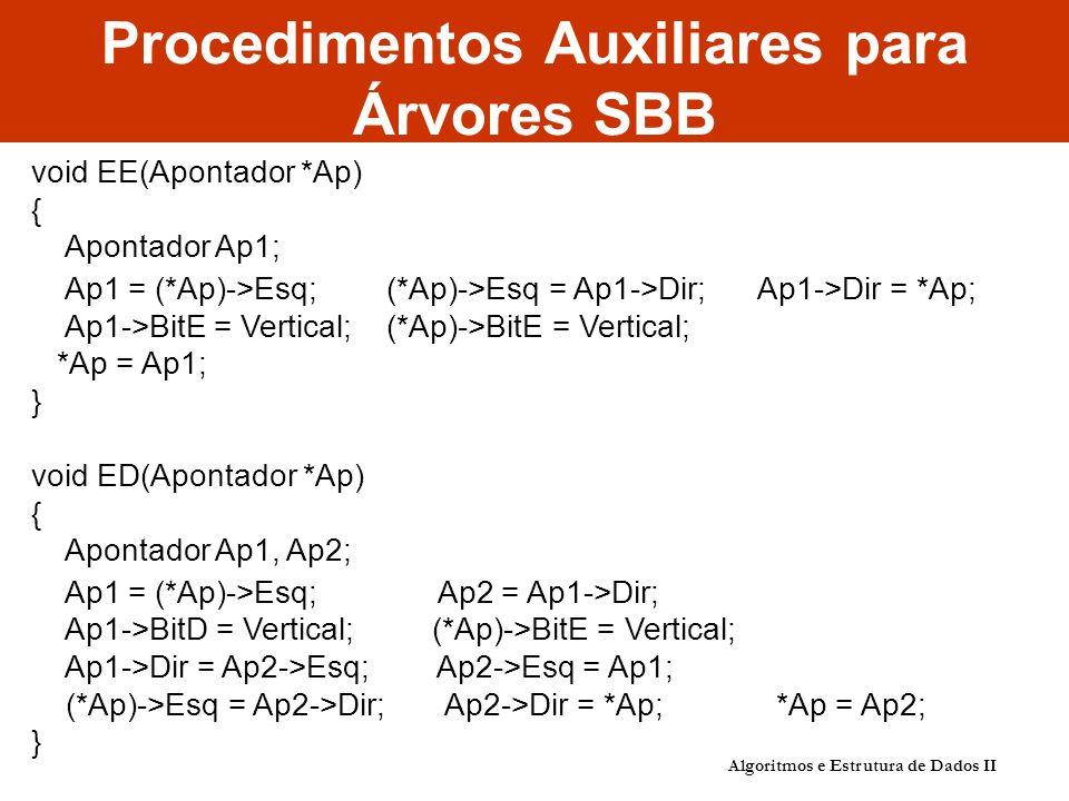 Algoritmos e Estrutura de Dados II Procedimentos Auxiliares para Árvores SBB void EE(Apontador *Ap) { Apontador Ap1; Ap1 = (*Ap)->Esq; (*Ap)->Esq = Ap