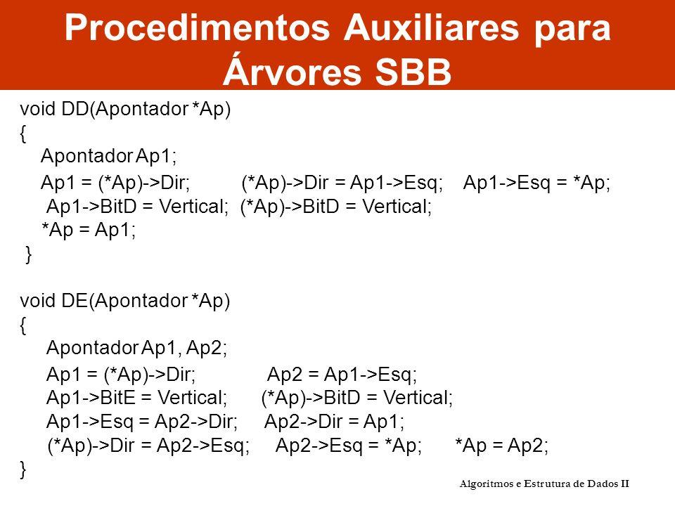 Algoritmos e Estrutura de Dados II Procedimentos Auxiliares para Árvores SBB void DD(Apontador *Ap) { Apontador Ap1; Ap1 = (*Ap)->Dir; (*Ap)->Dir = Ap