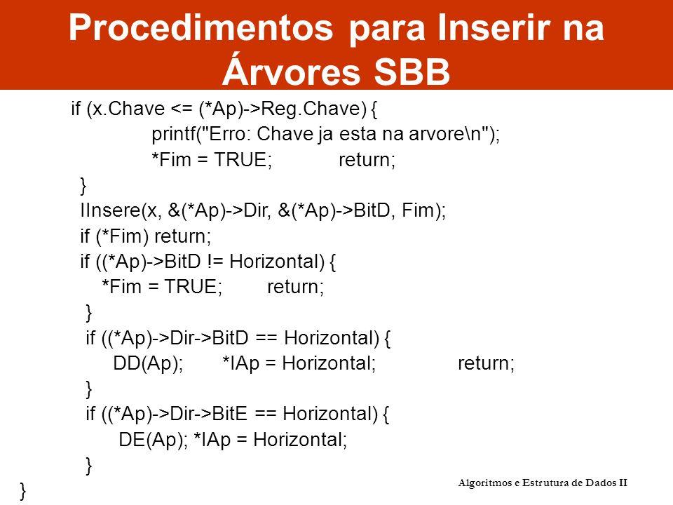 Algoritmos e Estrutura de Dados II Procedimentos para Inserir na Árvores SBB if (x.Chave Reg.Chave) { printf(