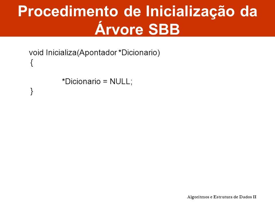 Algoritmos e Estrutura de Dados II Procedimento de Inicialização da Árvore SBB void Inicializa(Apontador *Dicionario) { *Dicionario = NULL; }