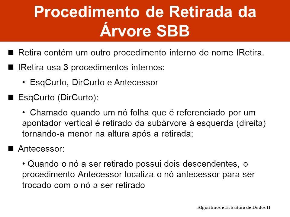 Algoritmos e Estrutura de Dados II Procedimento de Retirada da Árvore SBB Retira contém um outro procedimento interno de nome IRetira. IRetira usa 3 p