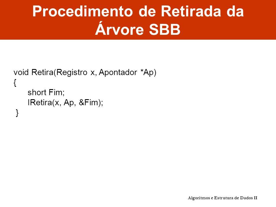Algoritmos e Estrutura de Dados II Procedimento de Retirada da Árvore SBB void Retira(Registro x, Apontador *Ap) { short Fim; IRetira(x, Ap, &Fim); }