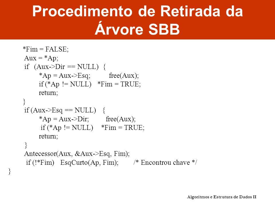 Algoritmos e Estrutura de Dados II Procedimento de Retirada da Árvore SBB *Fim = FALSE; Aux = *Ap; if (Aux->Dir == NULL) { *Ap = Aux->Esq; free(Aux);