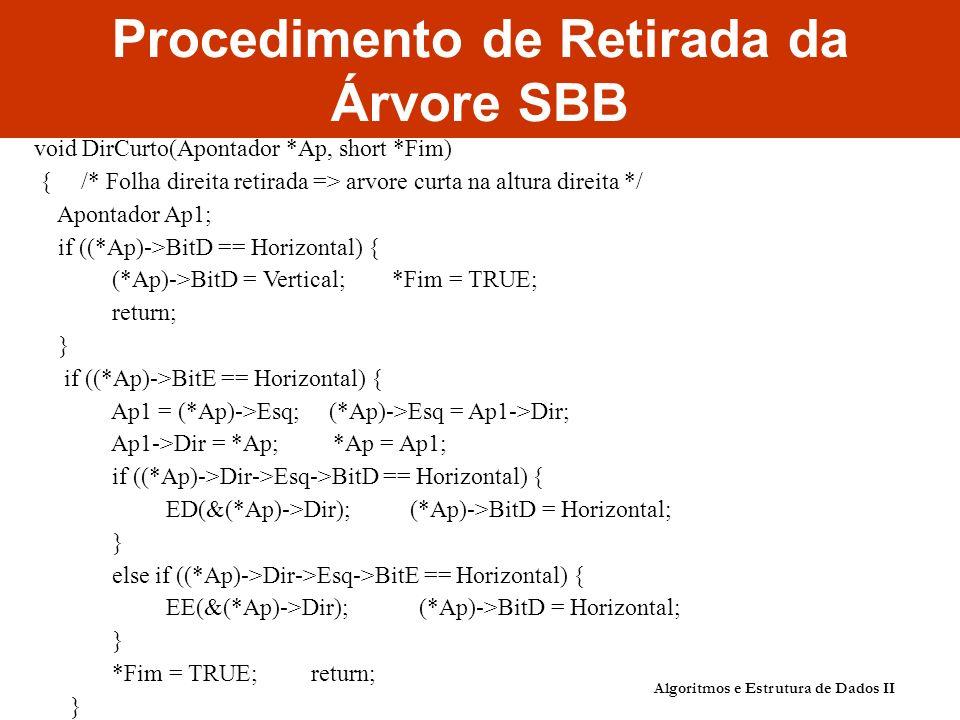 Algoritmos e Estrutura de Dados II Procedimento de Retirada da Árvore SBB void DirCurto(Apontador *Ap, short *Fim) { /* Folha direita retirada => arvo