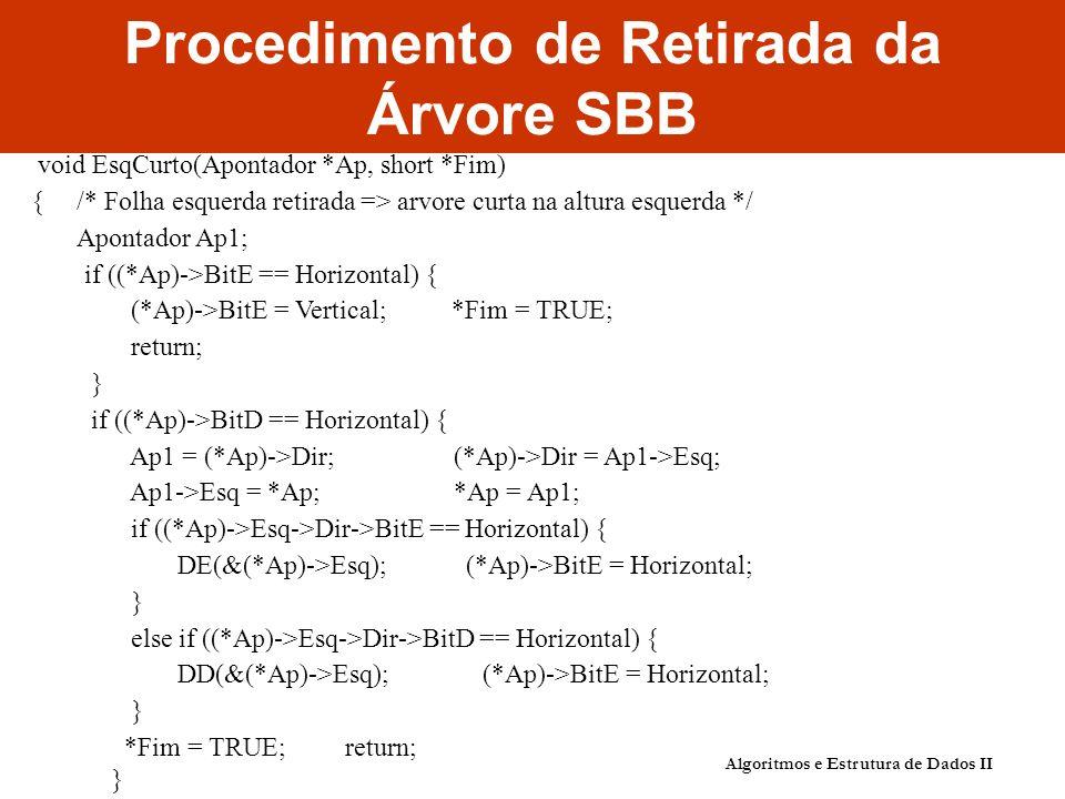 Algoritmos e Estrutura de Dados II Procedimento de Retirada da Árvore SBB void EsqCurto(Apontador *Ap, short *Fim) { /* Folha esquerda retirada => arv