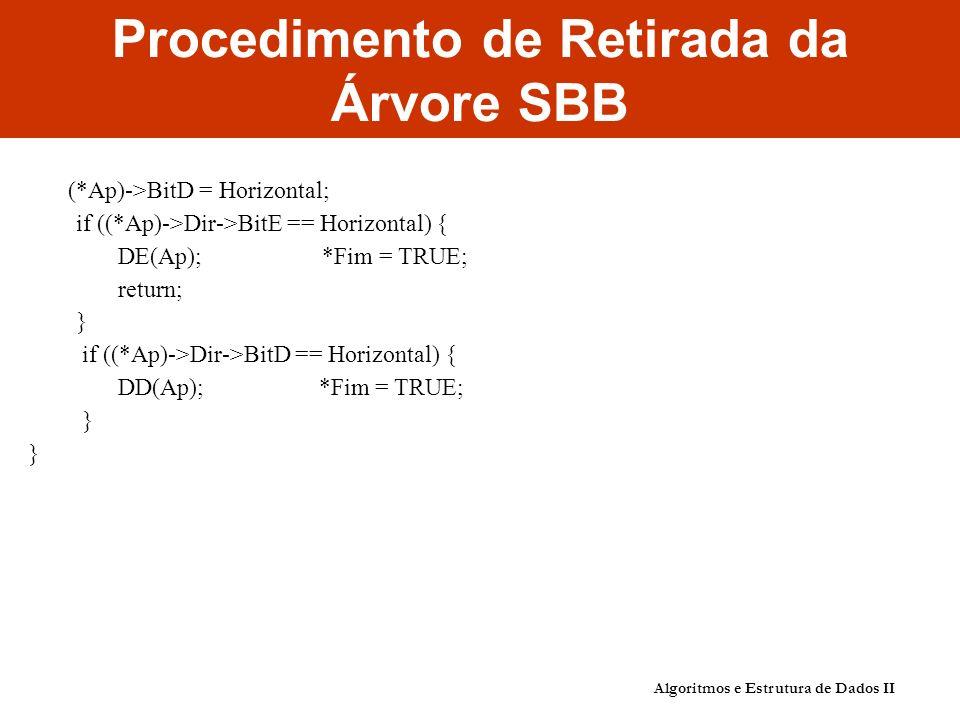Algoritmos e Estrutura de Dados II Procedimento de Retirada da Árvore SBB (*Ap)->BitD = Horizontal; if ((*Ap)->Dir->BitE == Horizontal) { DE(Ap); *Fim