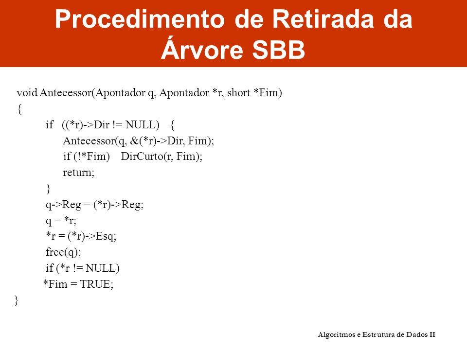Algoritmos e Estrutura de Dados II Procedimento de Retirada da Árvore SBB void Antecessor(Apontador q, Apontador *r, short *Fim) { if ((*r)->Dir != NU