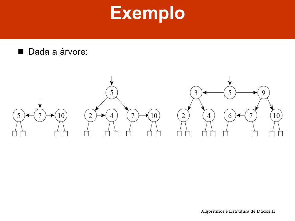 Algoritmos e Estrutura de Dados II Exemplo Dada a árvore: