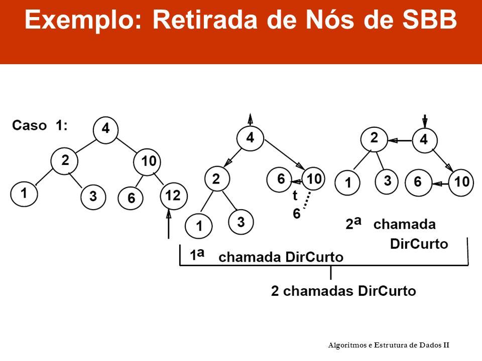 Algoritmos e Estrutura de Dados II Exemplo: Retirada de Nós de SBB