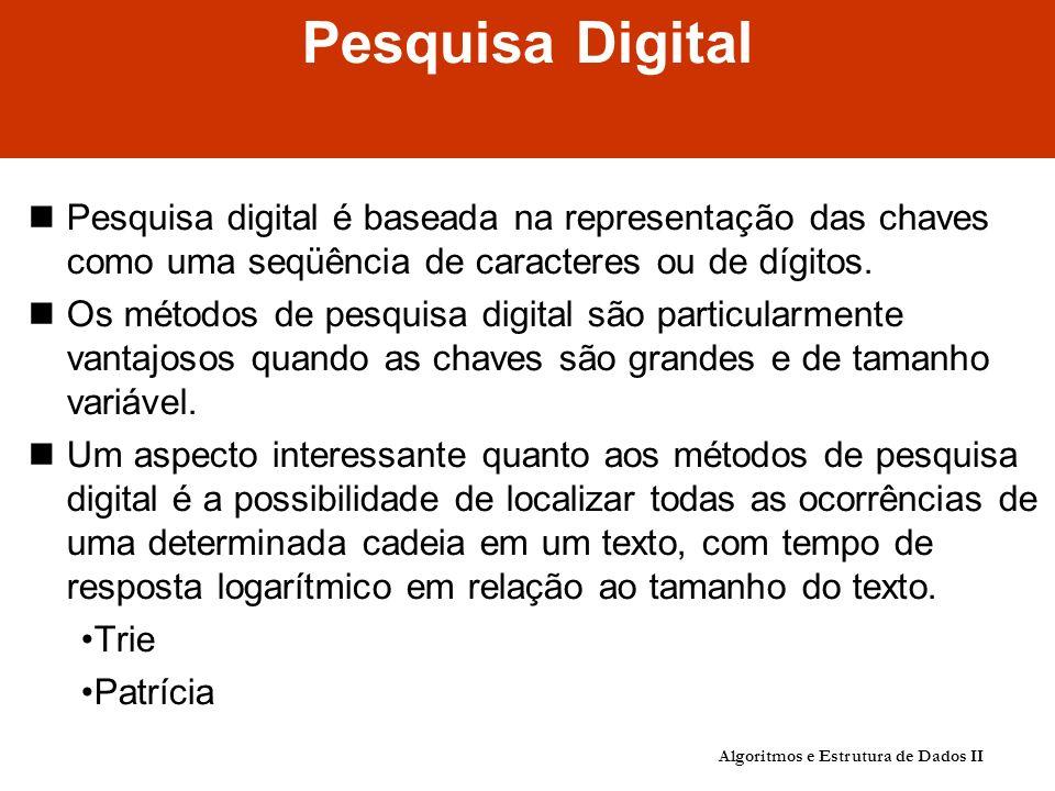 Pesquisa Digital Pesquisa digital é baseada na representação das chaves como uma seqüência de caracteres ou de dígitos. Os métodos de pesquisa digital