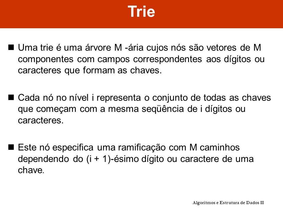 Trie Uma trie é uma árvore M -ária cujos nós são vetores de M componentes com campos correspondentes aos dígitos ou caracteres que formam as chaves. C