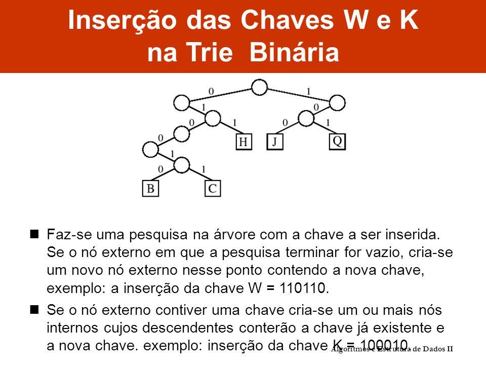 Inserção das Chaves W e K na Trie Binária Faz-se uma pesquisa na árvore com a chave a ser inserida. Se o nó externo em que a pesquisa terminar for vaz