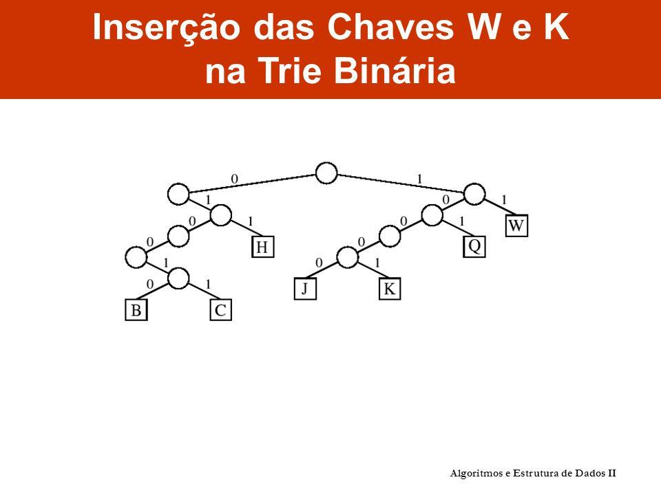 Inserção das Chaves W e K na Trie Binária Algoritmos e Estrutura de Dados II