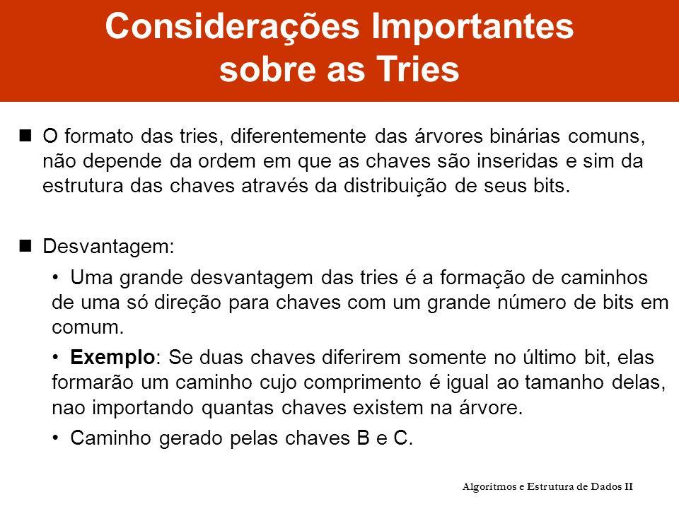 Considerações Importantes sobre as Tries O formato das tries, diferentemente das árvores binárias comuns, não depende da ordem em que as chaves são in