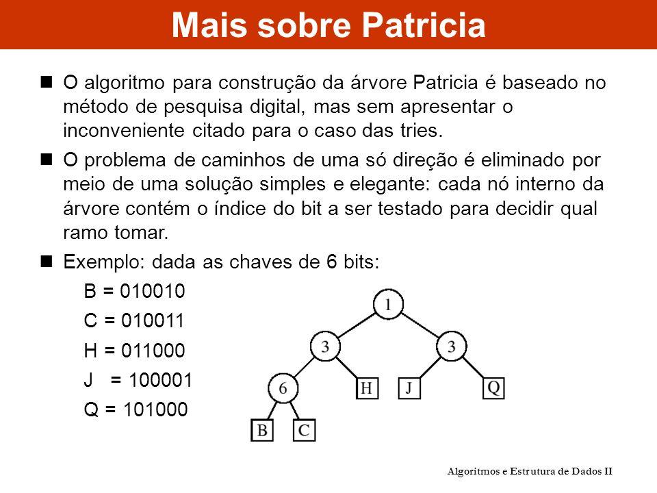 Mais sobre Patricia O algoritmo para construção da árvore Patricia é baseado no método de pesquisa digital, mas sem apresentar o inconveniente citado