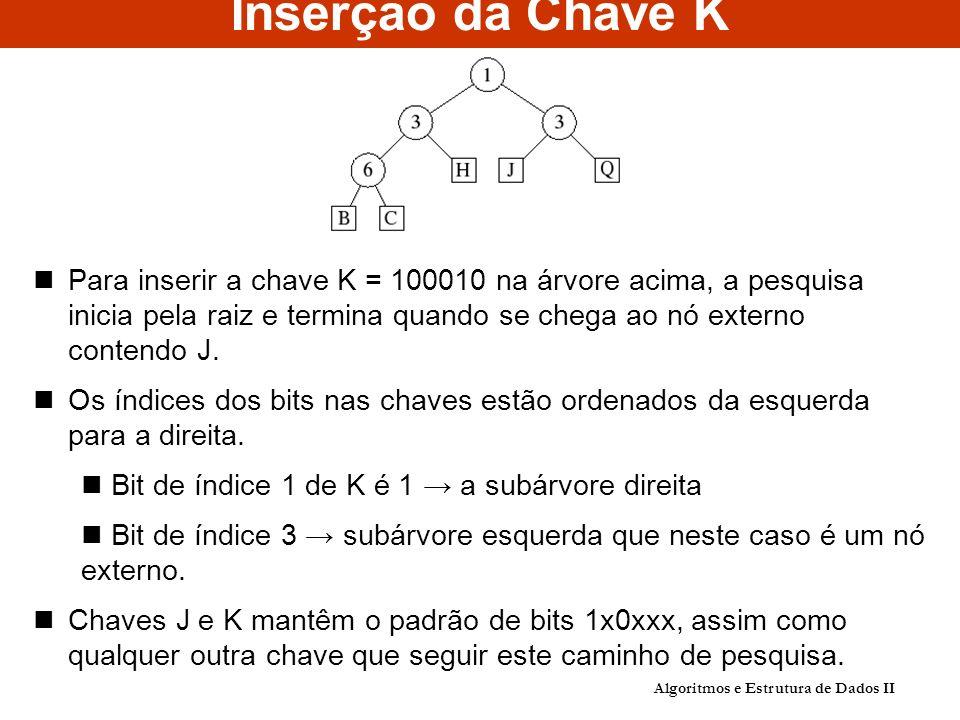 Inserção da Chave K Para inserir a chave K = 100010 na árvore acima, a pesquisa inicia pela raiz e termina quando se chega ao nó externo contendo J. O
