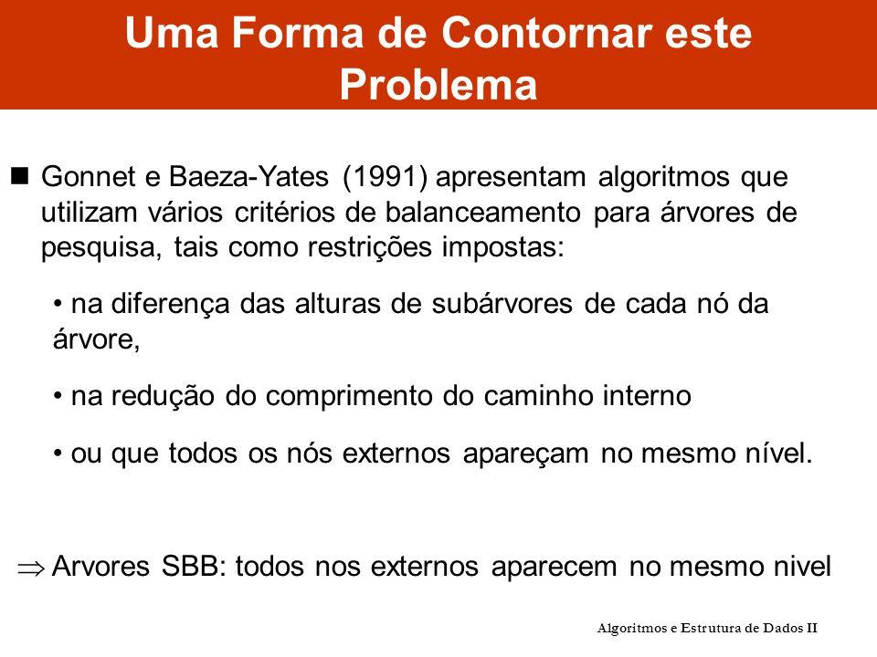 Algoritmos e Estrutura de Dados II Procedimentos Auxiliares para Árvores SBB void DD(Apontador *Ap) { Apontador Ap1; Ap1 = (*Ap)->Dir; (*Ap)->Dir = Ap1->Esq; Ap1->Esq = *Ap; Ap1->BitD = Vertical; (*Ap)->BitD = Vertical; *Ap = Ap1; } void DE(Apontador *Ap) { Apontador Ap1, Ap2; Ap1 = (*Ap)->Dir; Ap2 = Ap1->Esq; Ap1->BitE = Vertical; (*Ap)->BitD = Vertical; Ap1->Esq = Ap2->Dir; Ap2->Dir = Ap1; (*Ap)->Dir = Ap2->Esq; Ap2->Esq = *Ap; *Ap = Ap2; }