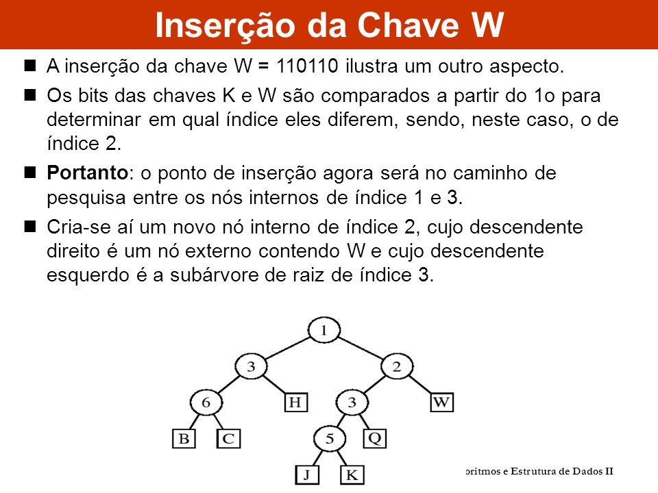 Inserção da Chave W A inserção da chave W = 110110 ilustra um outro aspecto. Os bits das chaves K e W são comparados a partir do 1o para determinar em