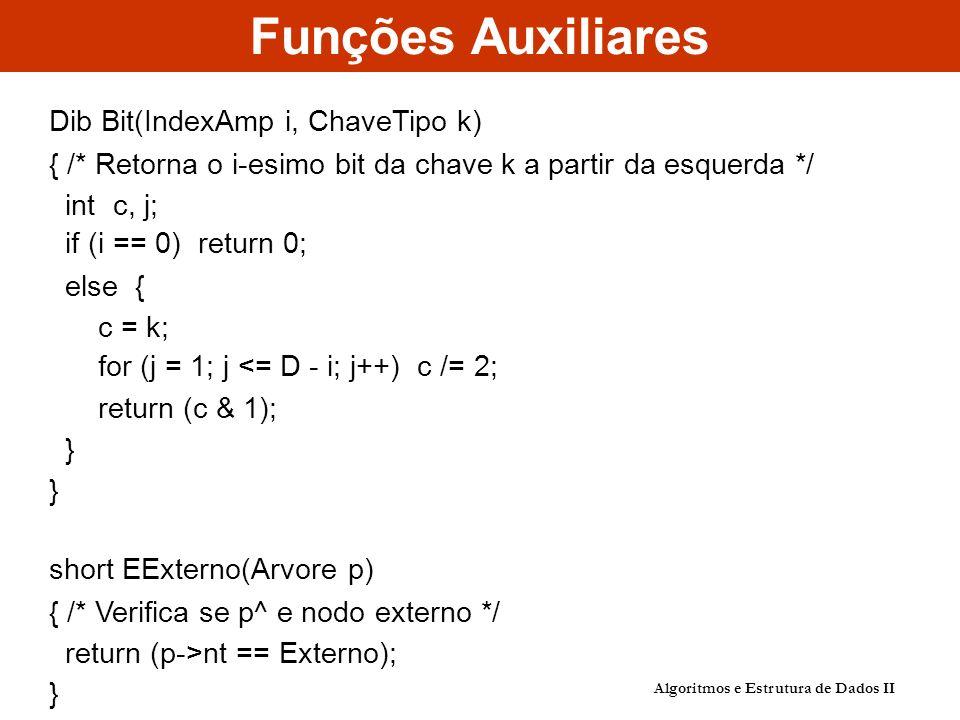 Funções Auxiliares Algoritmos e Estrutura de Dados II Dib Bit(IndexAmp i, ChaveTipo k) { /* Retorna o i-esimo bit da chave k a partir da esquerda */ i