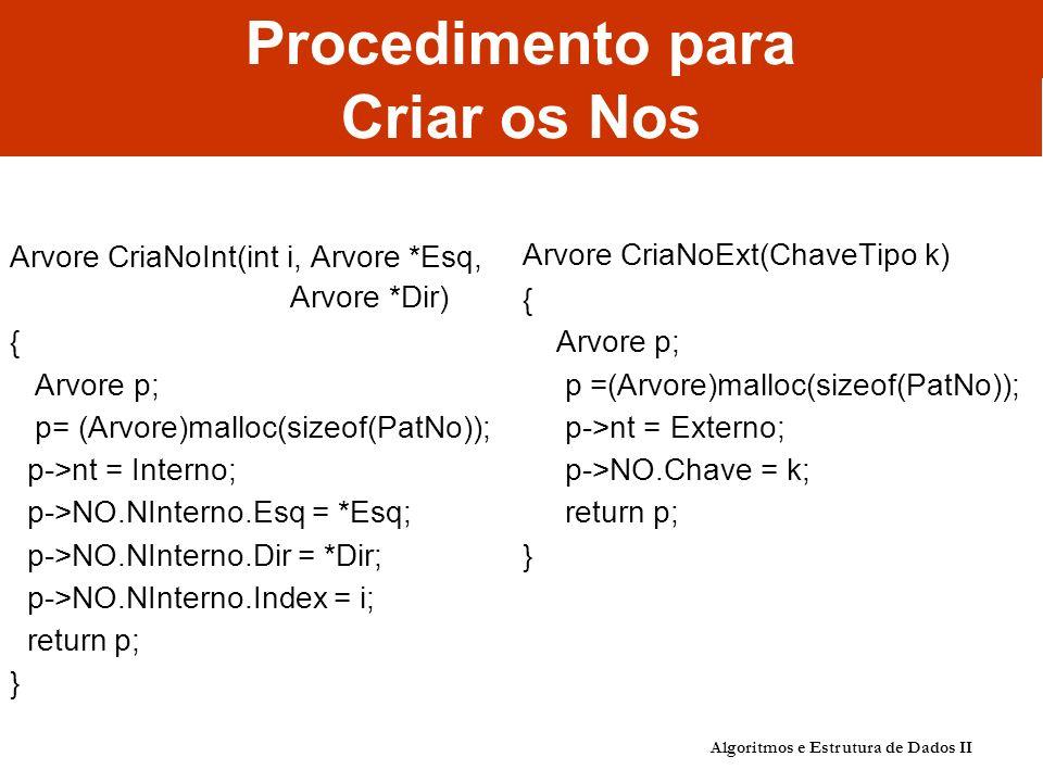 Procedimentos para criar os nós Algoritmos e Estrutura de Dados II Procedimento para Criar os Nos Arvore CriaNoInt(int i, Arvore *Esq, Arvore *Dir) {