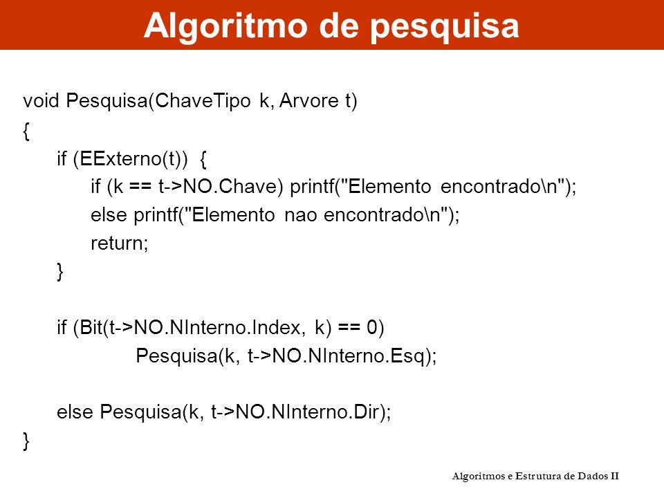 Algoritmo de pesquisa Algoritmos e Estrutura de Dados II void Pesquisa(ChaveTipo k, Arvore t) { if (EExterno(t)) { if (k == t->NO.Chave) printf(
