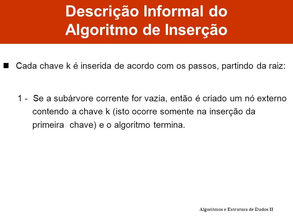 Descrição Informal do Algoritmo de Inserção Cada chave k é inserida de acordo com os passos, partindo da raiz: 1 - Se a subárvore corrente for vazia,