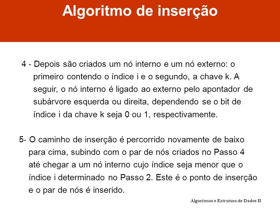 Algoritmo de inserção 4 - Depois são criados um nó interno e um nó externo: o primeiro contendo o índice i e o segundo, a chave k. A seguir, o nó inte