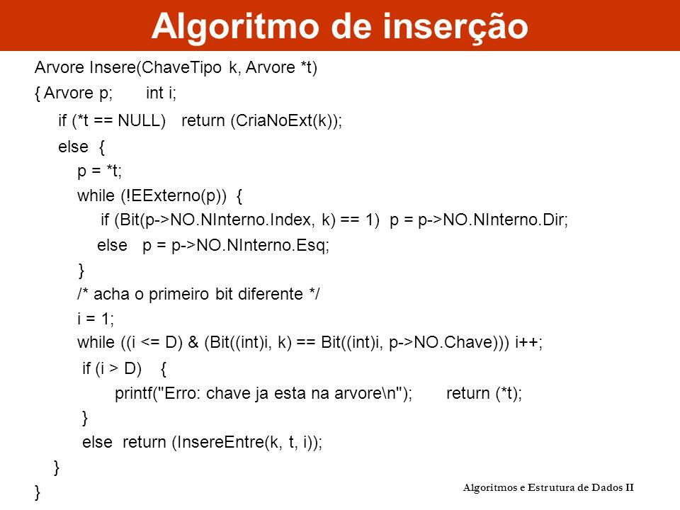 Algoritmo de inserção Algoritmos e Estrutura de Dados II Arvore Insere(ChaveTipo k, Arvore *t) { Arvore p; int i; if (*t == NULL) return (CriaNoExt(k)