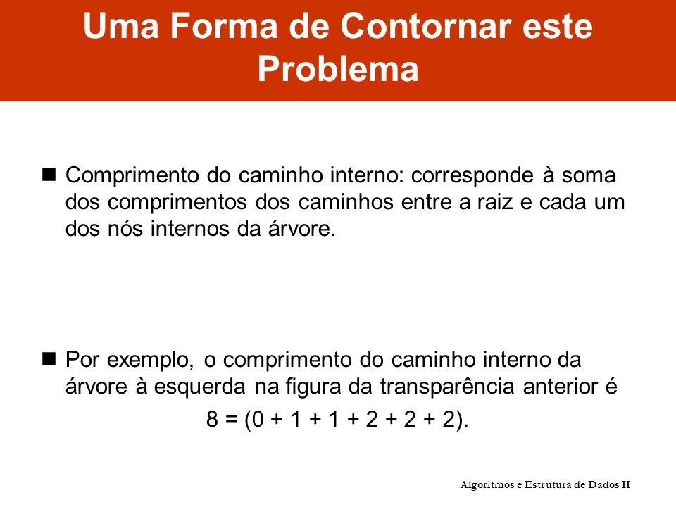 Algoritmos e Estrutura de Dados II Procedimento de Retirada da Árvore SBB void DirCurto(Apontador *Ap, short *Fim) { /* Folha direita retirada => arvore curta na altura direita */ Apontador Ap1; if ((*Ap)->BitD == Horizontal) { (*Ap)->BitD = Vertical; *Fim = TRUE; return; } if ((*Ap)->BitE == Horizontal) { Ap1 = (*Ap)->Esq; (*Ap)->Esq = Ap1->Dir; Ap1->Dir = *Ap; *Ap = Ap1; if ((*Ap)->Dir->Esq->BitD == Horizontal) { ED(&(*Ap)->Dir); (*Ap)->BitD = Horizontal; } else if ((*Ap)->Dir->Esq->BitE == Horizontal) { EE(&(*Ap)->Dir); (*Ap)->BitD = Horizontal; } *Fim = TRUE; return; }