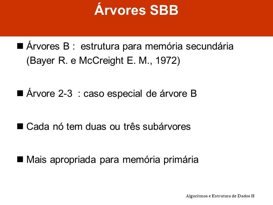 Árvores SBB Árvores B : estrutura para memória secundária (Bayer R. e McCreight E. M., 1972) Árvore 2-3 : caso especial de árvore B Cada nó tem duas o