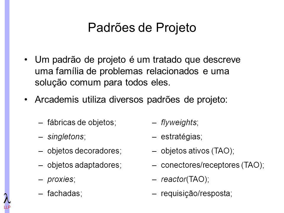 LLP Padrões de Projeto Um padrão de projeto é um tratado que descreve uma família de problemas relacionados e uma solução comum para todos eles.