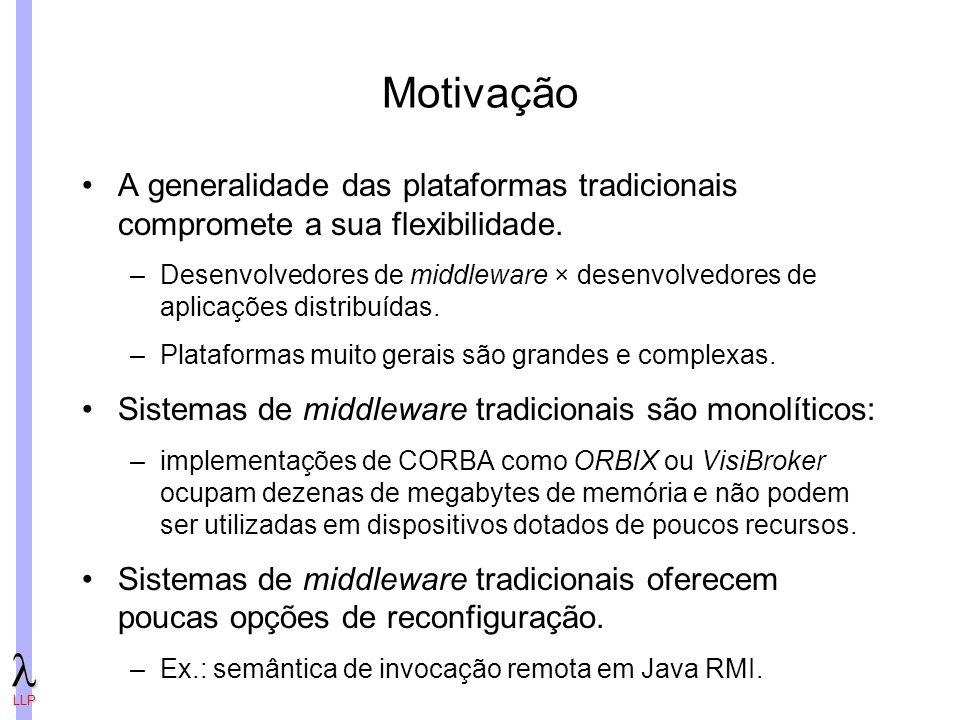 LLP Motivação A generalidade das plataformas tradicionais compromete a sua flexibilidade.