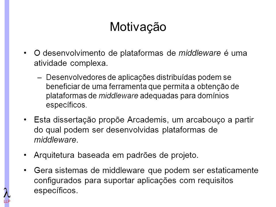 LLP Motivação O desenvolvimento de plataformas de middleware é uma atividade complexa.