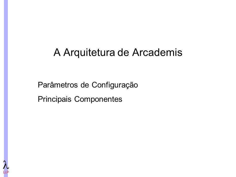 LLP A Arquitetura de Arcademis Parâmetros de Configuração Principais Componentes