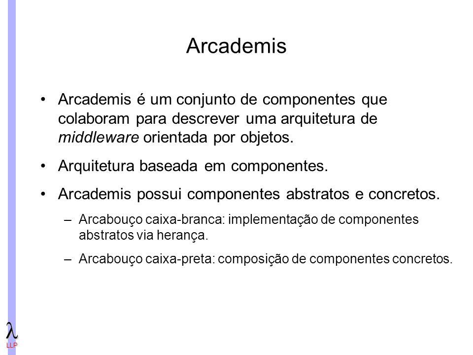 LLP Arcademis Arcademis é um conjunto de componentes que colaboram para descrever uma arquitetura de middleware orientada por objetos.